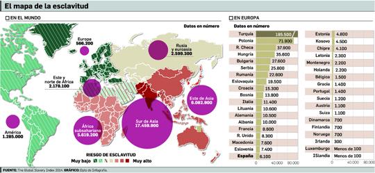 Infografia Sevilla