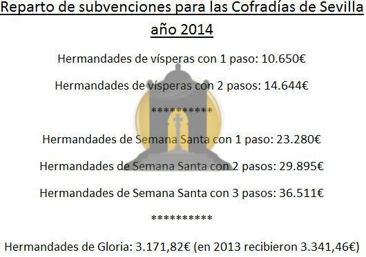 reparto € cofradias 2014