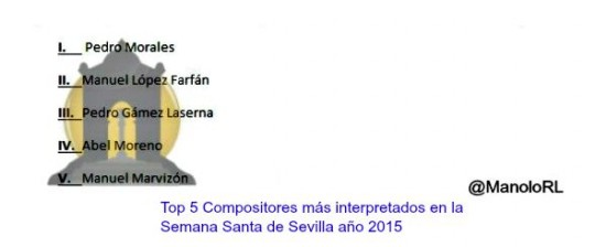Top5-compositores-2015-540x192