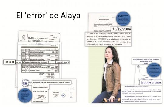 error alaya(ok)