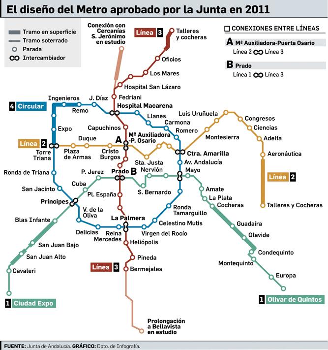 La Catenaria Archivo Por Que La Linea 3 Del Metro De Sevilla