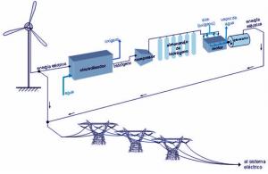 energia-eolica2